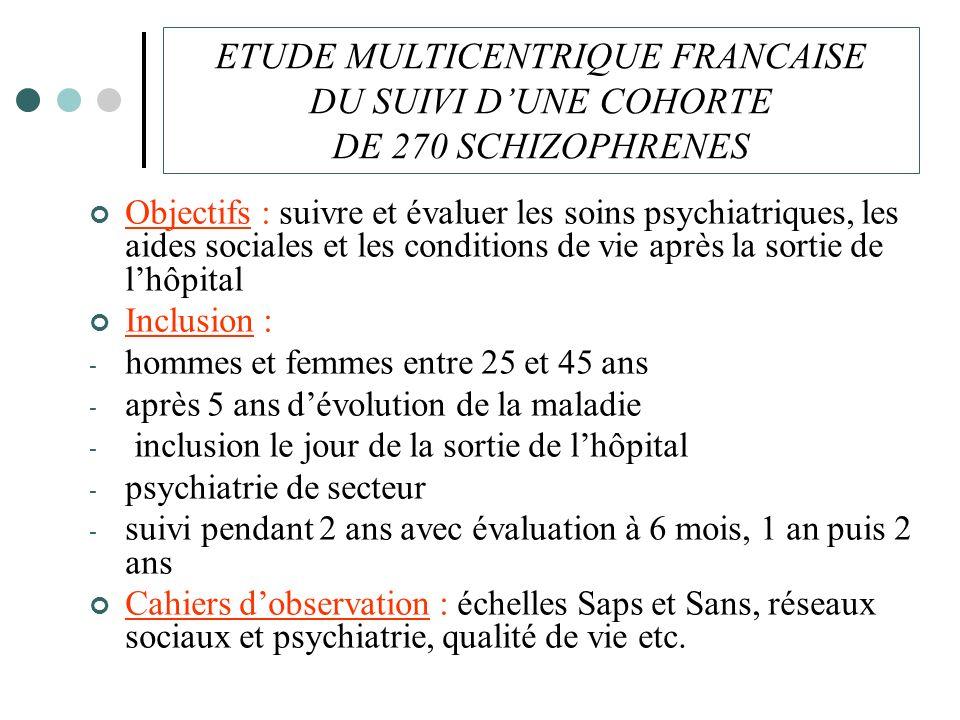 ETUDE MULTICENTRIQUE FRANCAISE