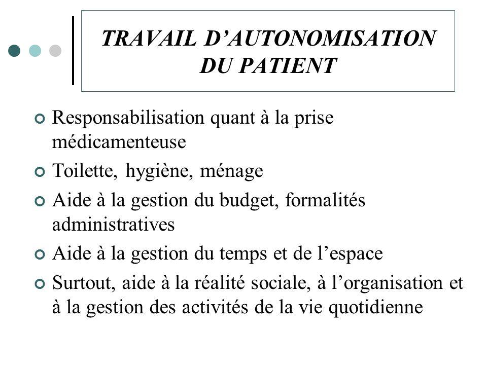 TRAVAIL D'AUTONOMISATION DU PATIENT