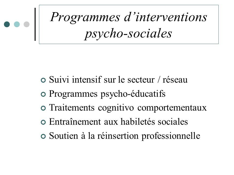 Programmes d'interventions psycho-sociales