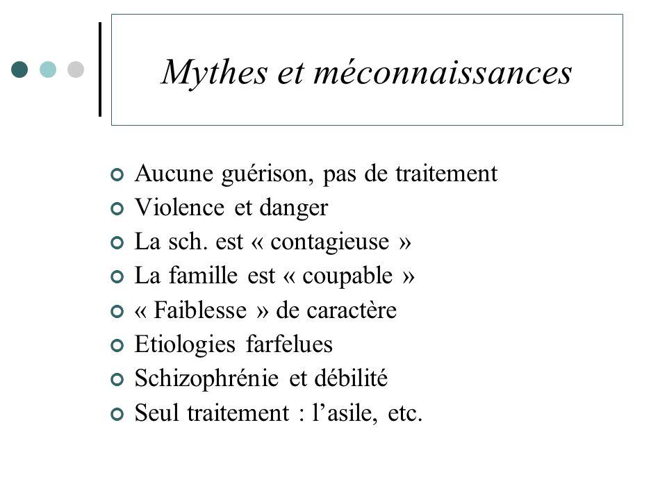 Mythes et méconnaissances