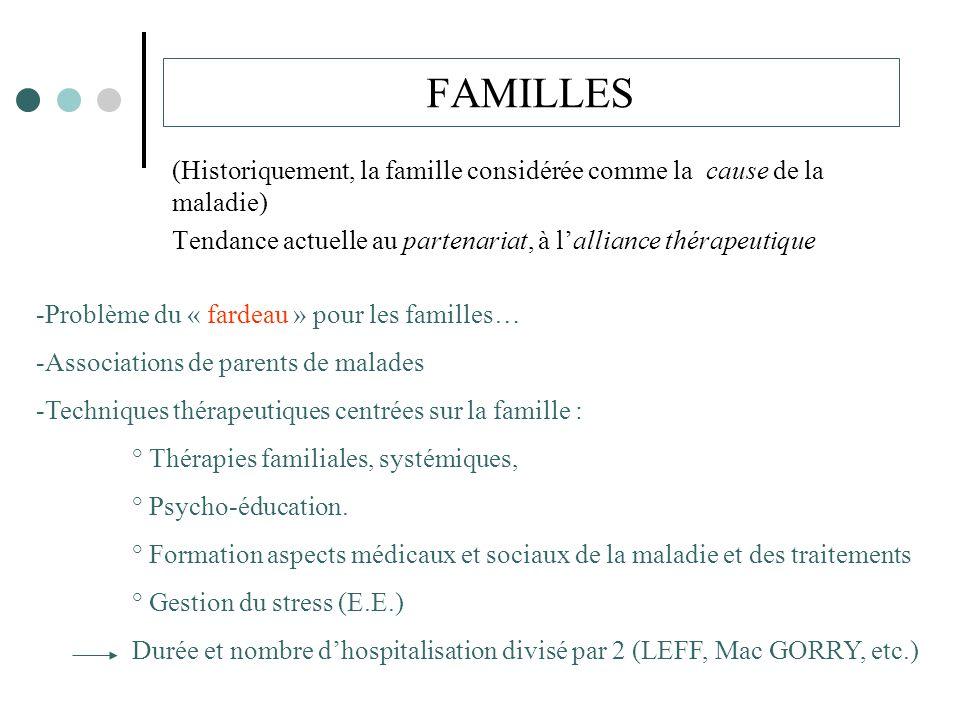 FAMILLES (Historiquement, la famille considérée comme la cause de la maladie) Tendance actuelle au partenariat, à l'alliance thérapeutique.
