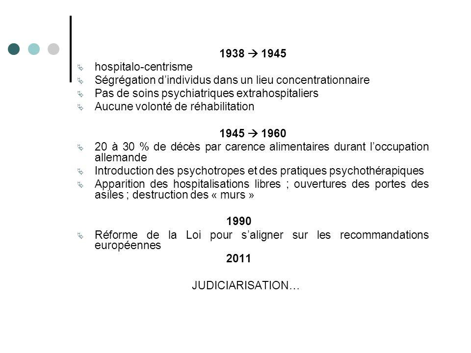 1938  1945 hospitalo-centrisme. Ségrégation d'individus dans un lieu concentrationnaire. Pas de soins psychiatriques extrahospitaliers.