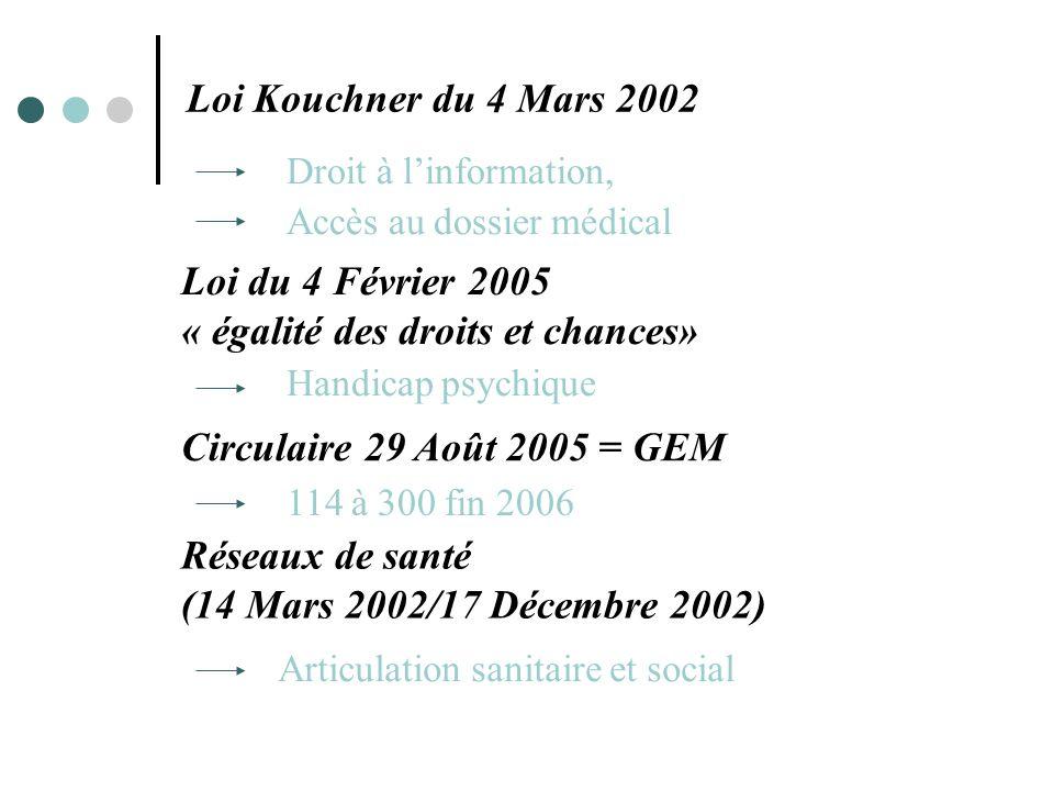 Loi du 4 Février 2005 « égalité des droits et chances»