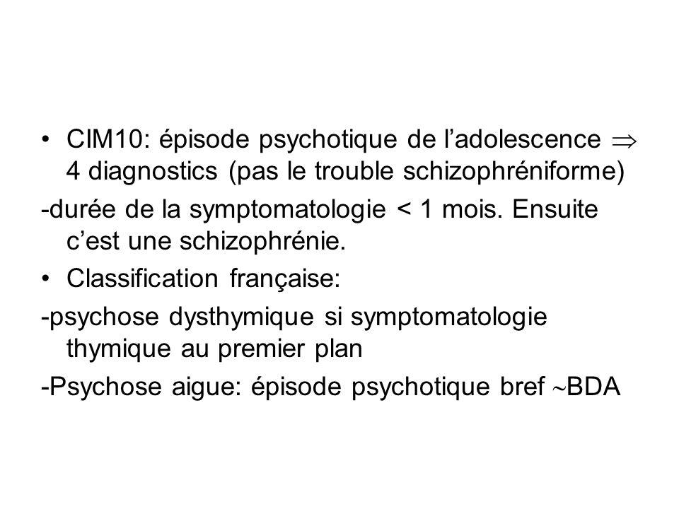 CIM10: épisode psychotique de l'adolescence  4 diagnostics (pas le trouble schizophréniforme)