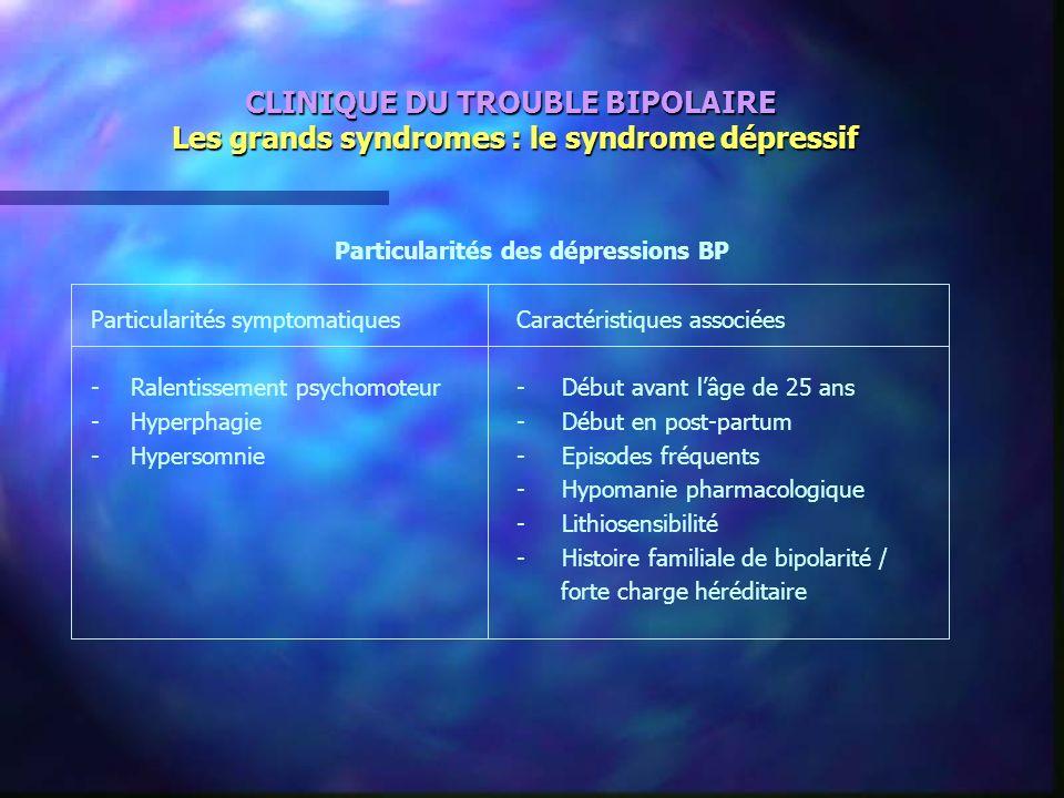 Particularités des dépressions BP