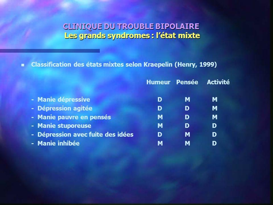 CLINIQUE DU TROUBLE BIPOLAIRE Les grands syndromes : l'état mixte