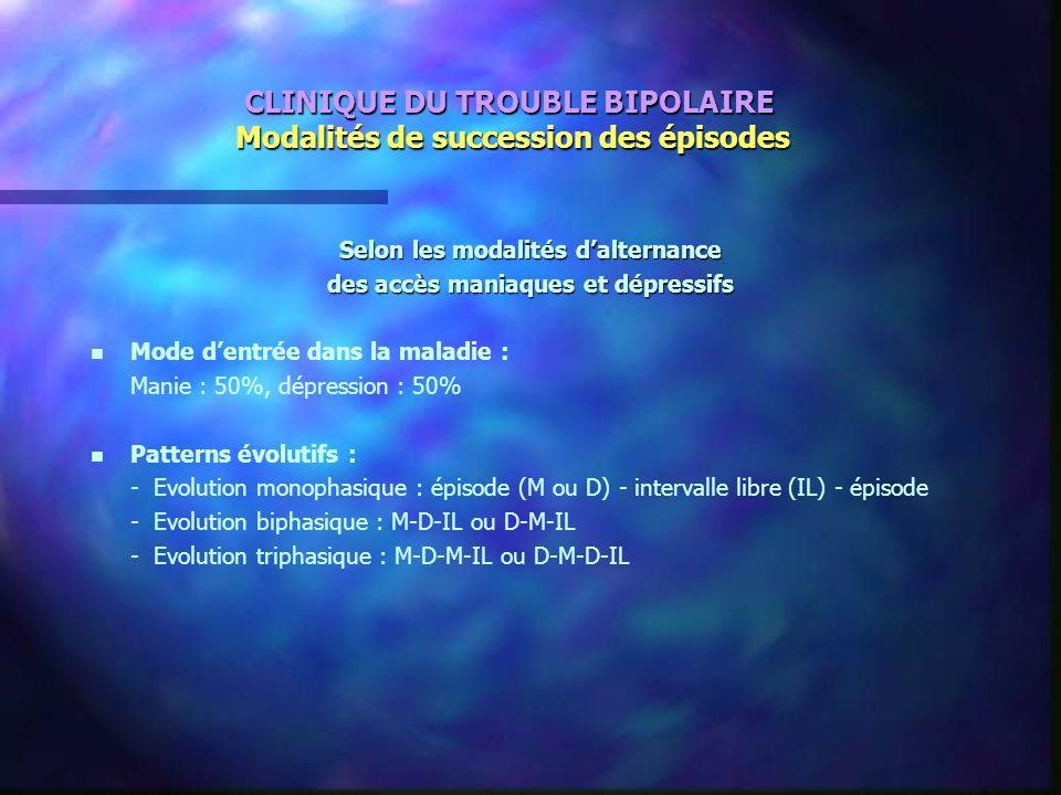 CLINIQUE DU TROUBLE BIPOLAIRE Modalités de succession des épisodes
