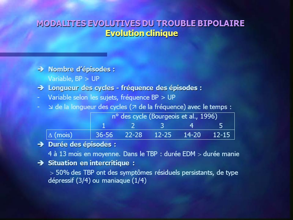 MODALITES EVOLUTIVES DU TROUBLE BIPOLAIRE Evolution clinique