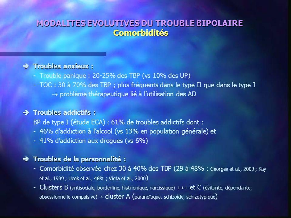 MODALITES EVOLUTIVES DU TROUBLE BIPOLAIRE Comorbidités