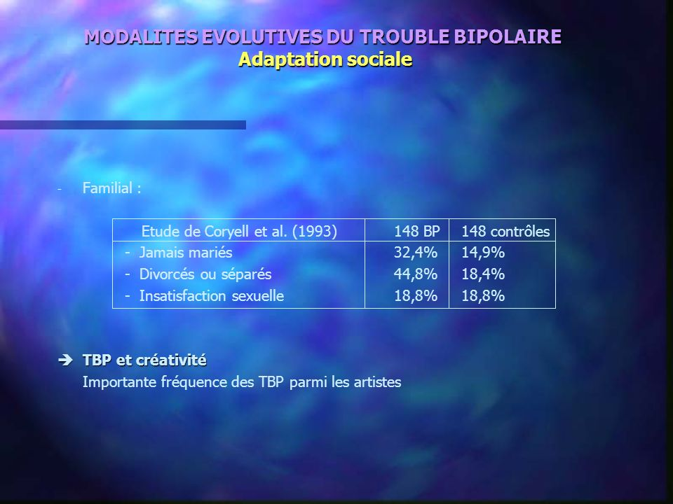 MODALITES EVOLUTIVES DU TROUBLE BIPOLAIRE Adaptation sociale