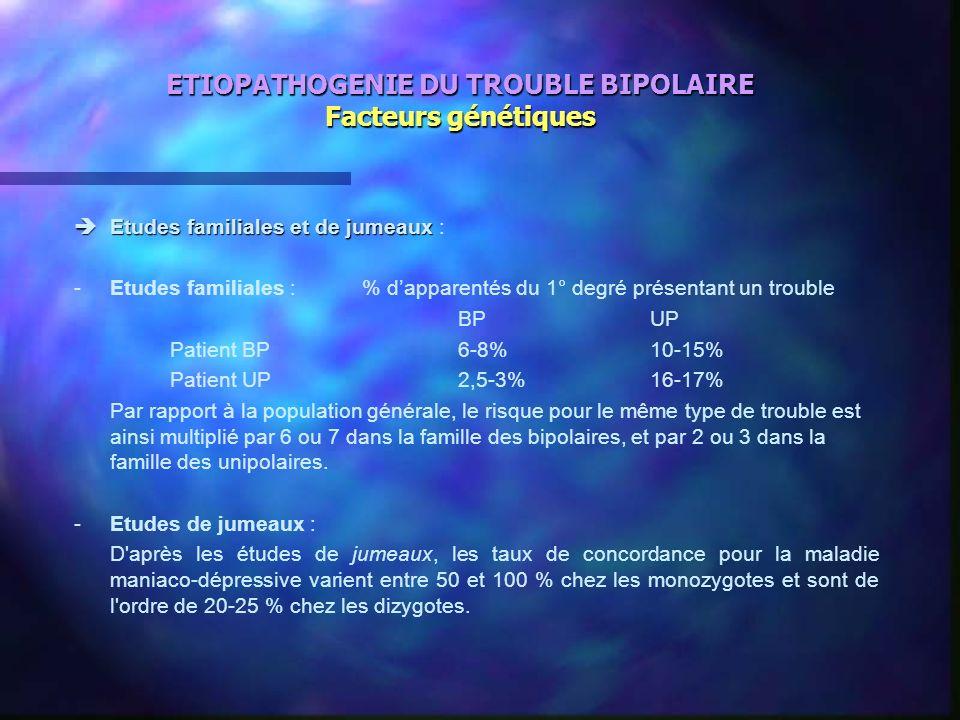 ETIOPATHOGENIE DU TROUBLE BIPOLAIRE Facteurs génétiques