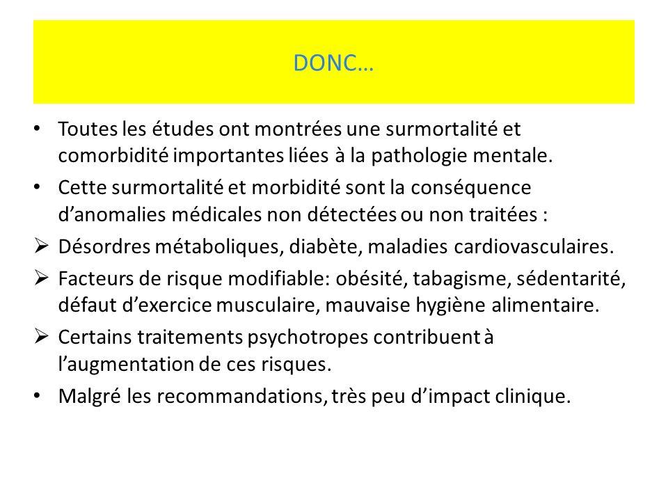 DONC… Toutes les études ont montrées une surmortalité et comorbidité importantes liées à la pathologie mentale.