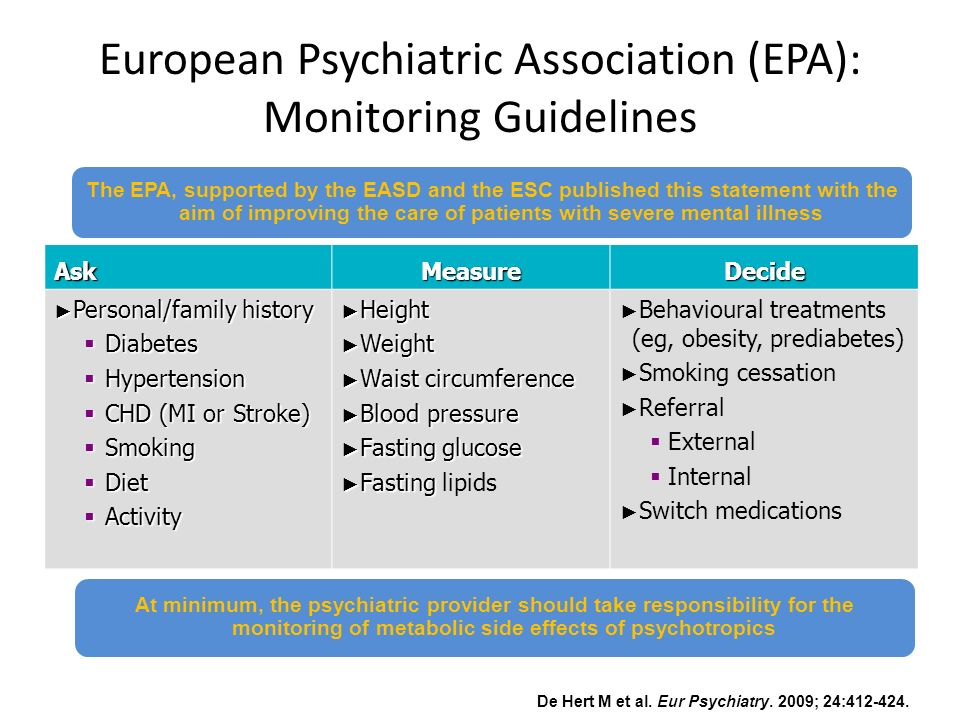 European Psychiatric Association (EPA): Monitoring Guidelines