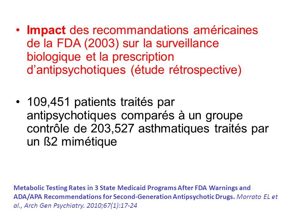 Impact des recommandations américaines de la FDA (2003) sur la surveillance biologique et la prescription d'antipsychotiques (étude rétrospective)