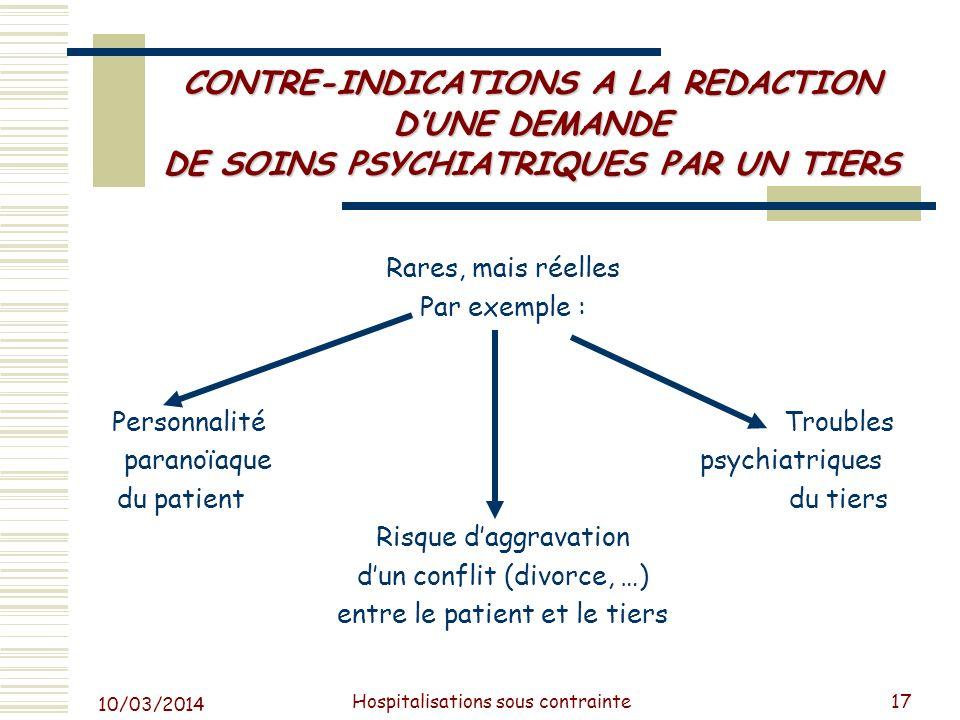 CONTRE-INDICATIONS A LA REDACTION D'UNE DEMANDE DE SOINS PSYCHIATRIQUES PAR UN TIERS
