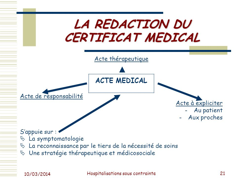 LA REDACTION DU CERTIFICAT MEDICAL