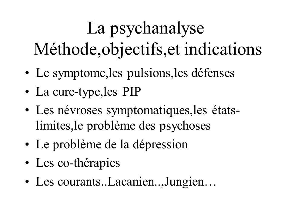 La psychanalyse Méthode,objectifs,et indications