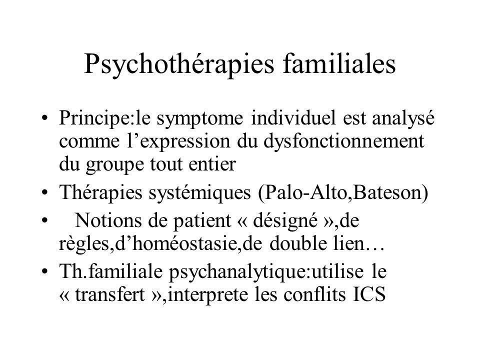 Psychothérapies familiales