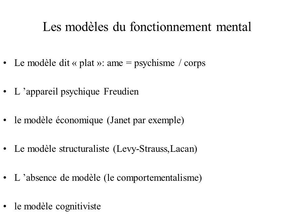 Les modèles du fonctionnement mental