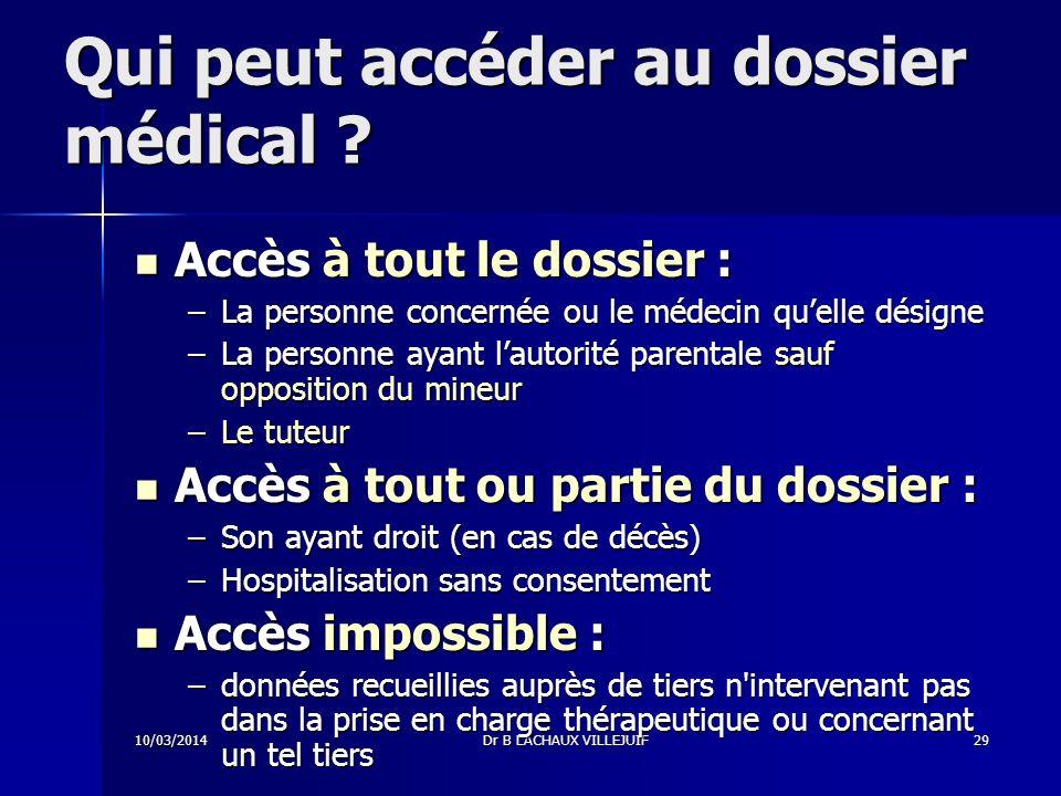 Qui peut accéder au dossier médical