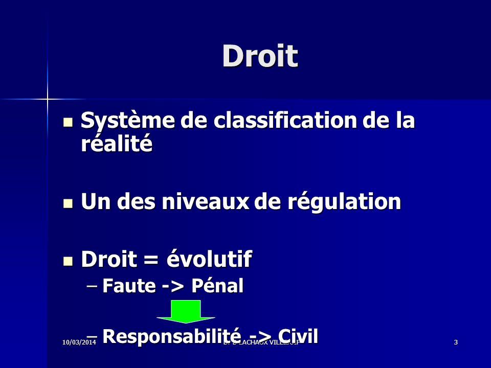 Droit Système de classification de la réalité