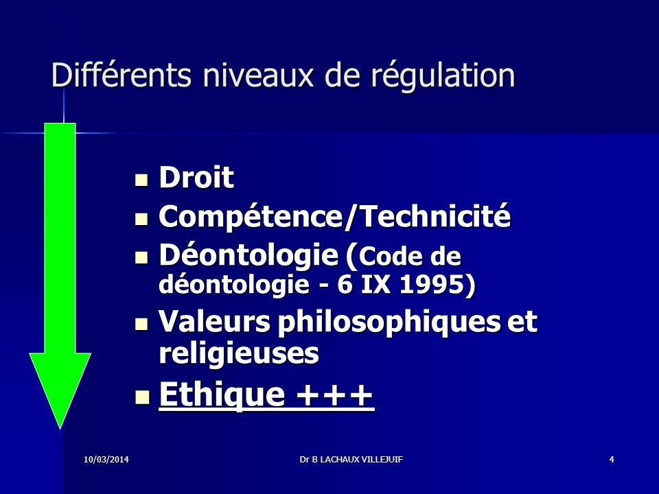 Différents niveaux de régulation