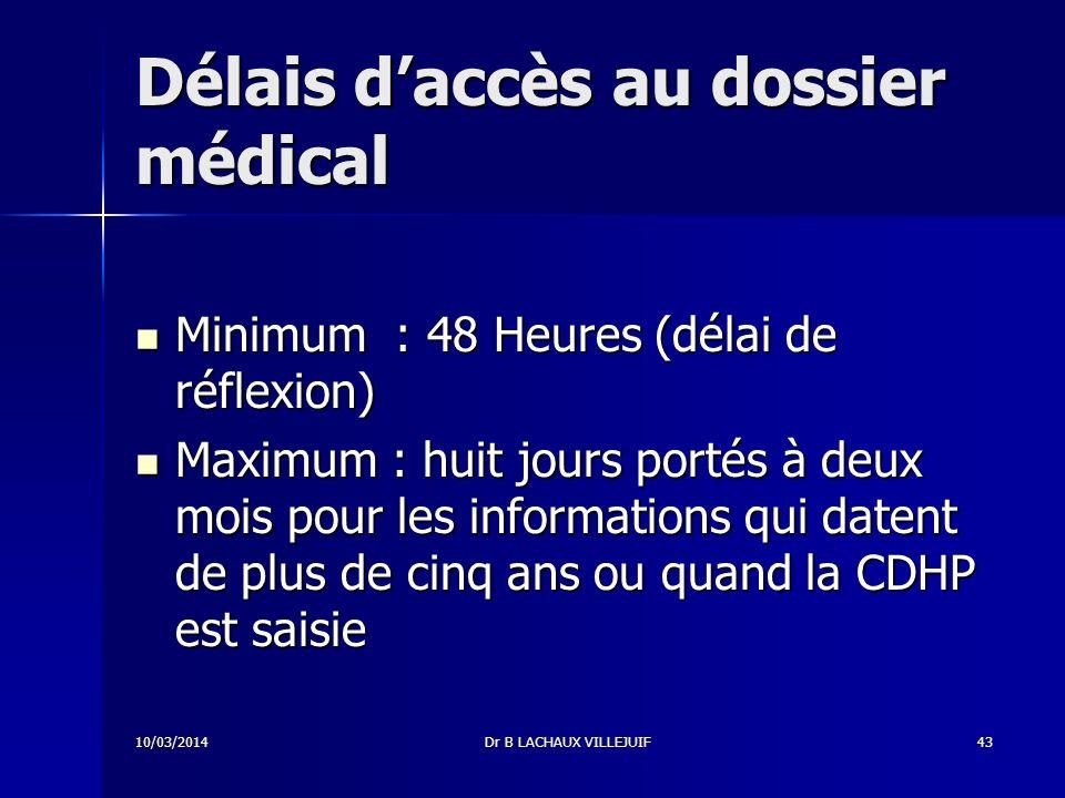Délais d'accès au dossier médical