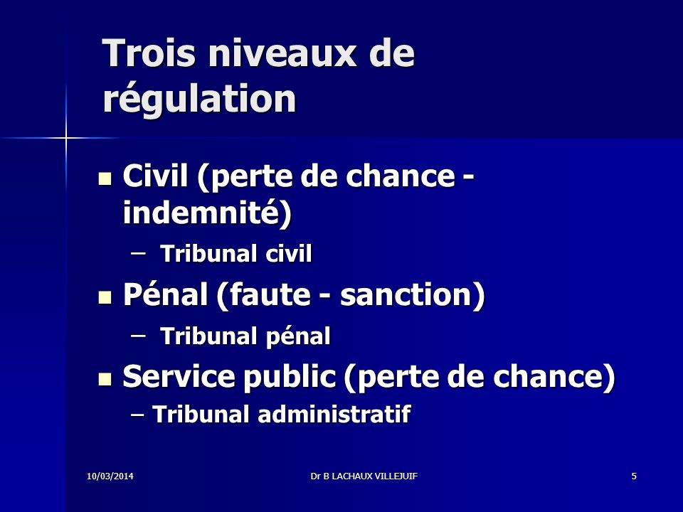 Trois niveaux de régulation