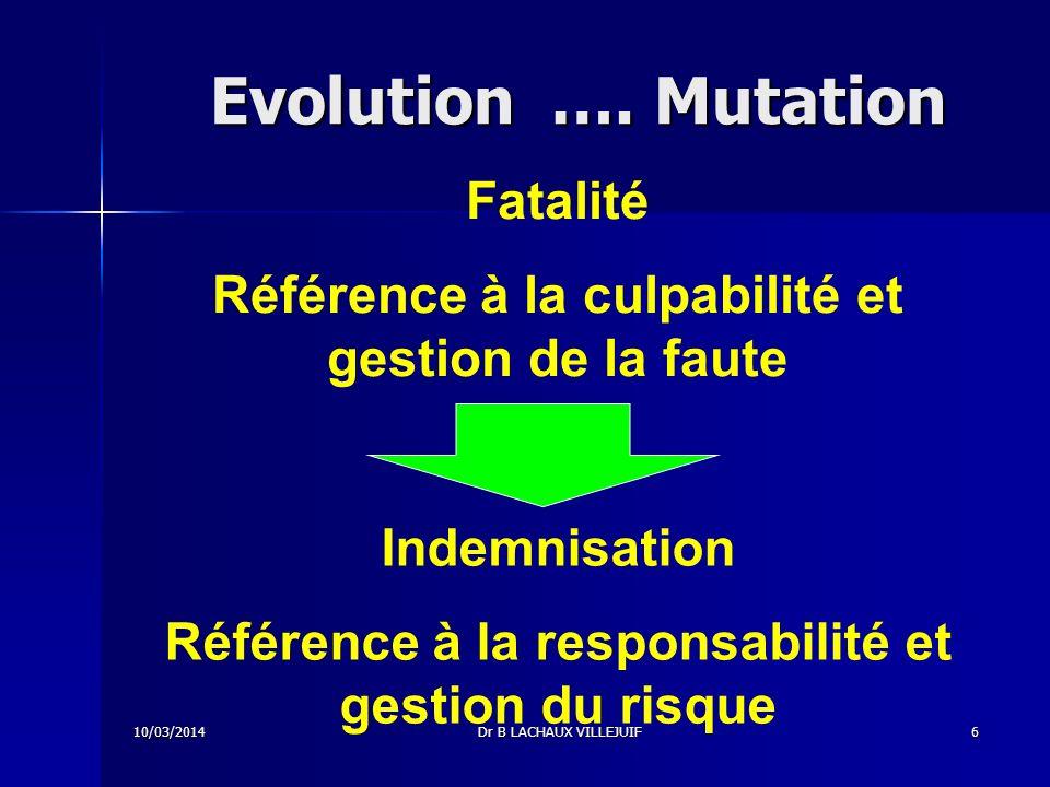 Evolution …. Mutation Fatalité