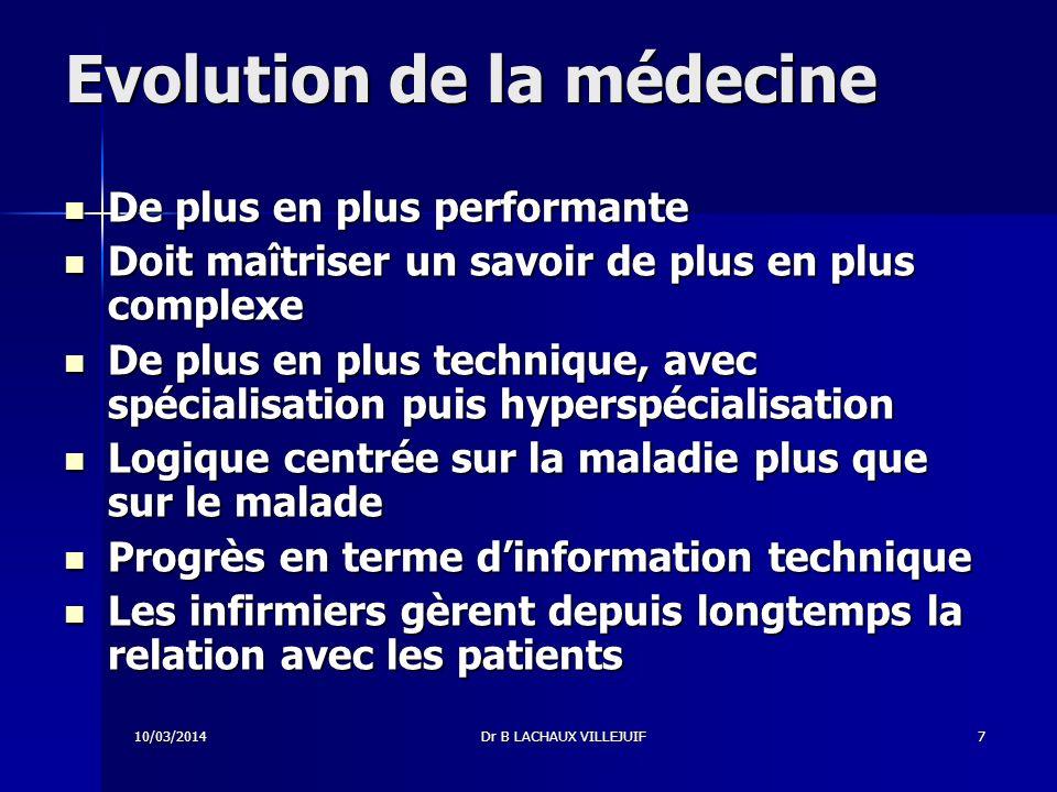 Evolution de la médecine