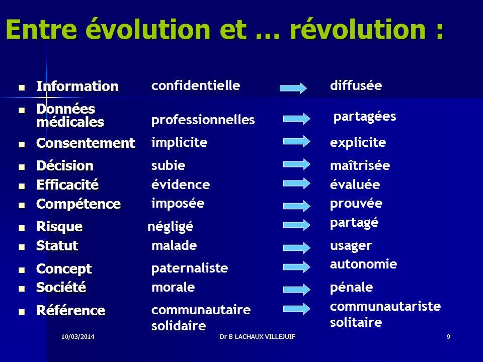 Entre évolution et … révolution :