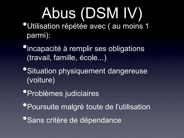 Abus (DSM IV) Utilisation répétée avec ( au moins 1 parmi):