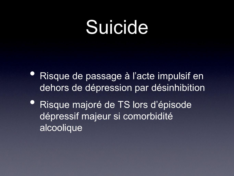 Suicide Risque de passage à l'acte impulsif en dehors de dépression par désinhibition.