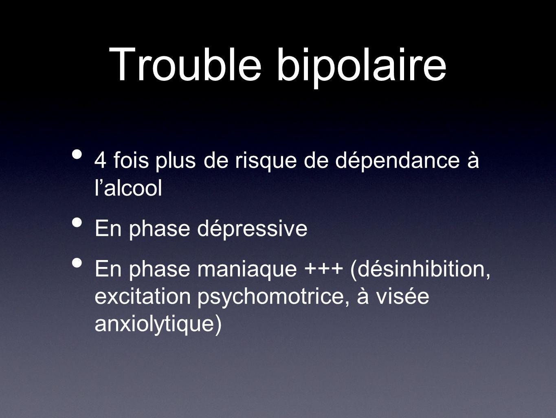 Trouble bipolaire 4 fois plus de risque de dépendance à l'alcool