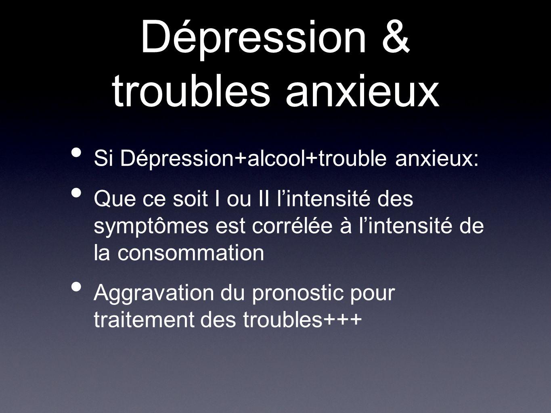 Dépression & troubles anxieux