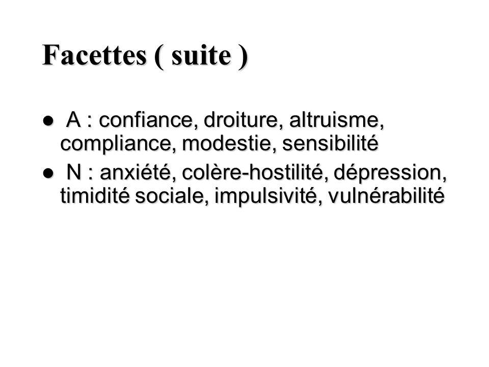 Facettes ( suite )A : confiance, droiture, altruisme, compliance, modestie, sensibilité.