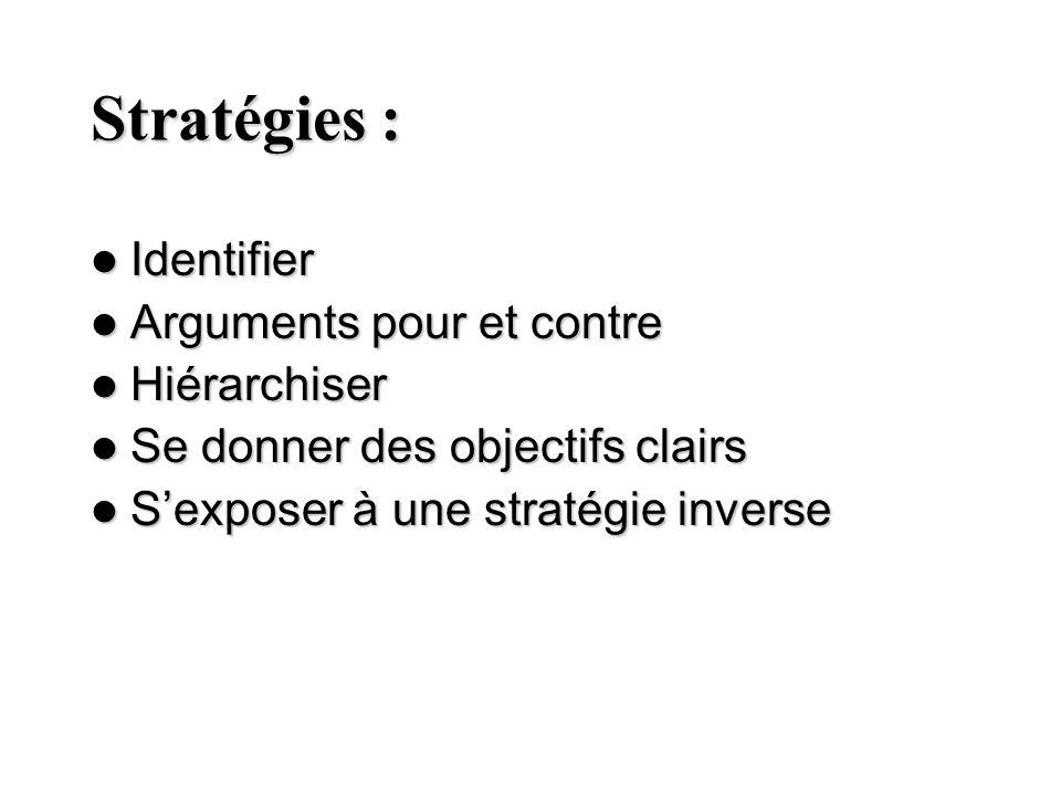 Stratégies : Identifier Arguments pour et contre Hiérarchiser