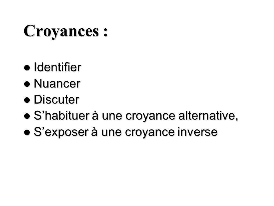 Croyances : Identifier Nuancer Discuter