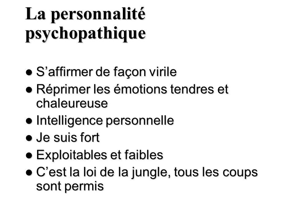 La personnalité psychopathique