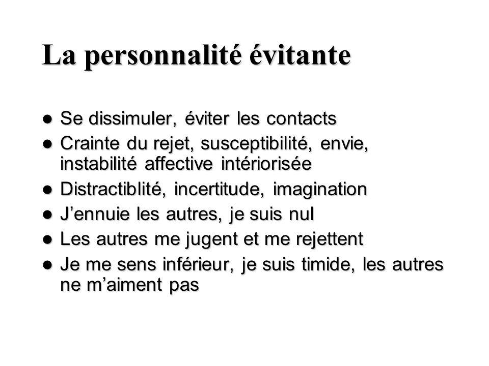La personnalité évitante