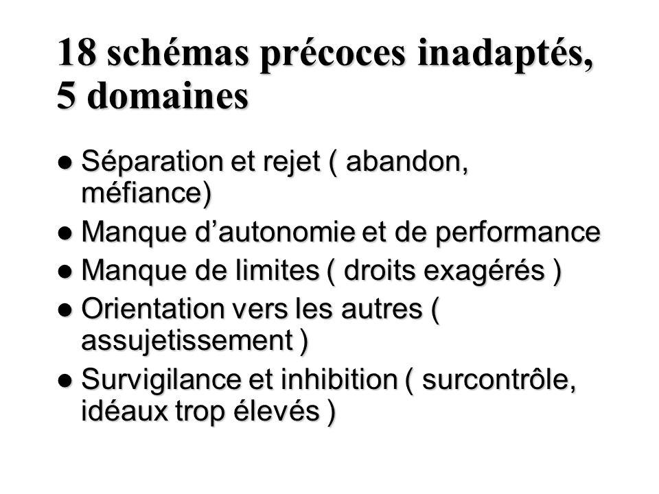 18 schémas précoces inadaptés, 5 domaines