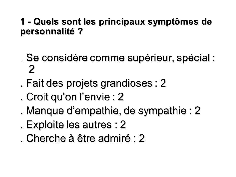 1 - Quels sont les principaux symptômes de personnalité