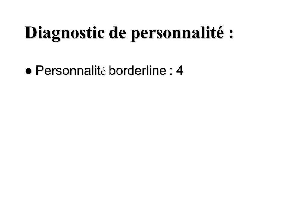 Diagnostic de personnalité :