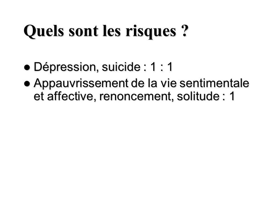 Quels sont les risques Dépression, suicide : 1 : 1