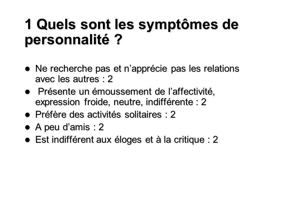 1 Quels sont les symptômes de personnalité
