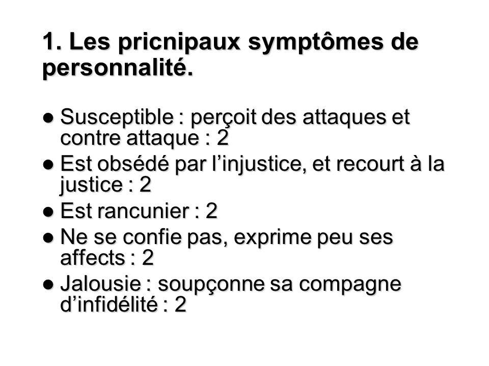 1. Les pricnipaux symptômes de personnalité.