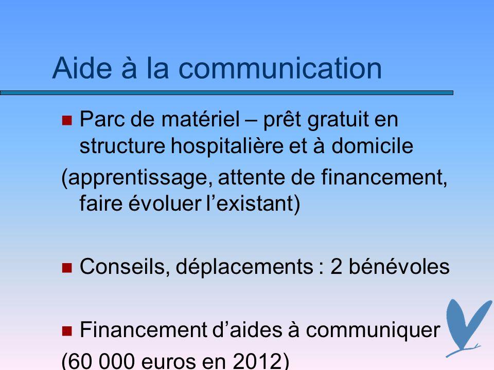 Aide à la communication