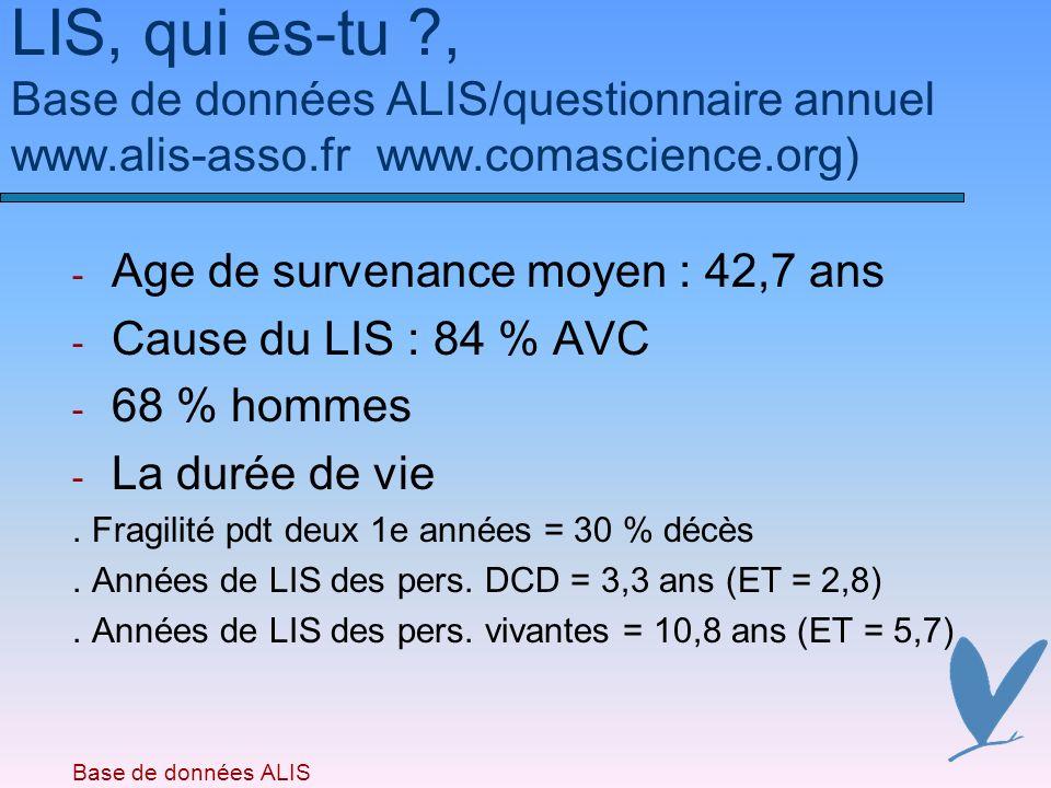 LIS, qui es-tu. , Base de données ALIS/questionnaire annuel www