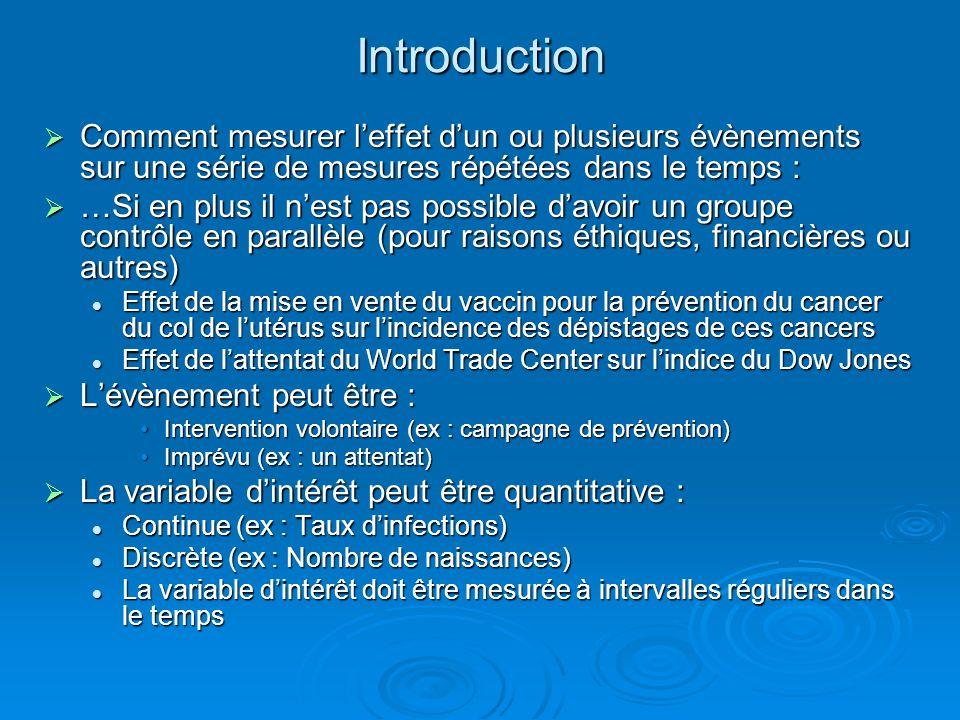 Introduction Comment mesurer l'effet d'un ou plusieurs évènements sur une série de mesures répétées dans le temps :
