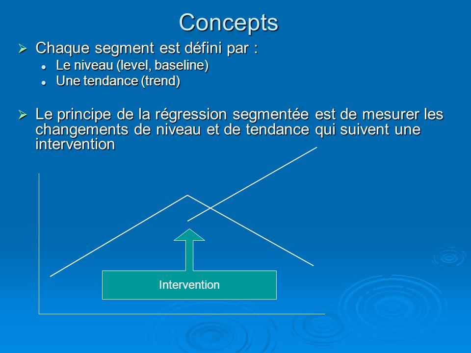 Concepts Chaque segment est défini par :